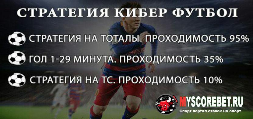 Официальные букмекерские конторы России - ставки на спорт