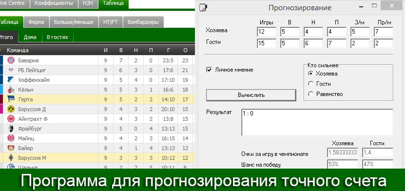 Точная стратегия ставок на футбол [PUNIQRANDLINE-(au-dating-names.txt) 31