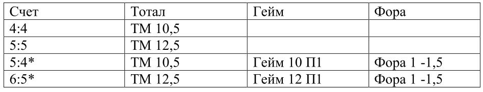 VIP.pdf - PDFMaster1
