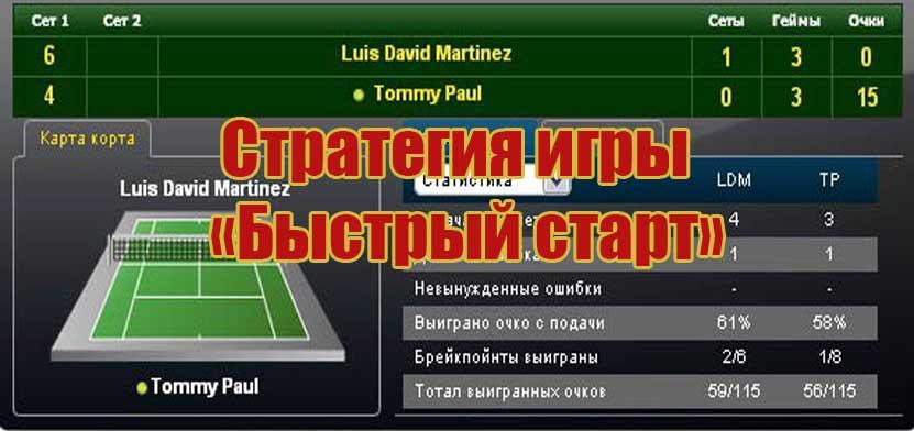 Стратегия ставок на футбол 4 из 5